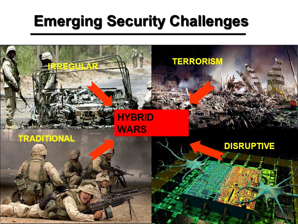 HYBRID WARS IRREGULAR TRADITIONAL DISRUPTIVE TERRORISM Emerging Security Challenges