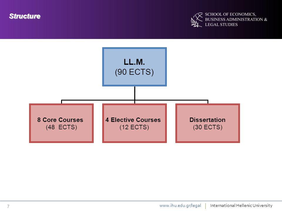 7 www.ihu.edu.gr/legalInternational Hellenic University Structure LL.M. (90 ECTS) 8 Core Courses (48 ECTS) 4 Elective Courses (12 ECTS) Dissertation (