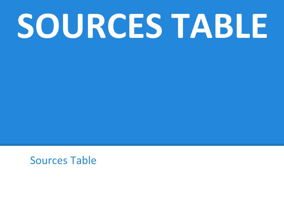SOURCES TABLE Sources Table