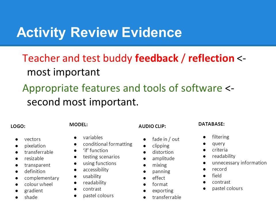 Activity Review Evidence Teacher and test buddy feedback / reflection <- most important Appropriate features and tools of software <- second most important.