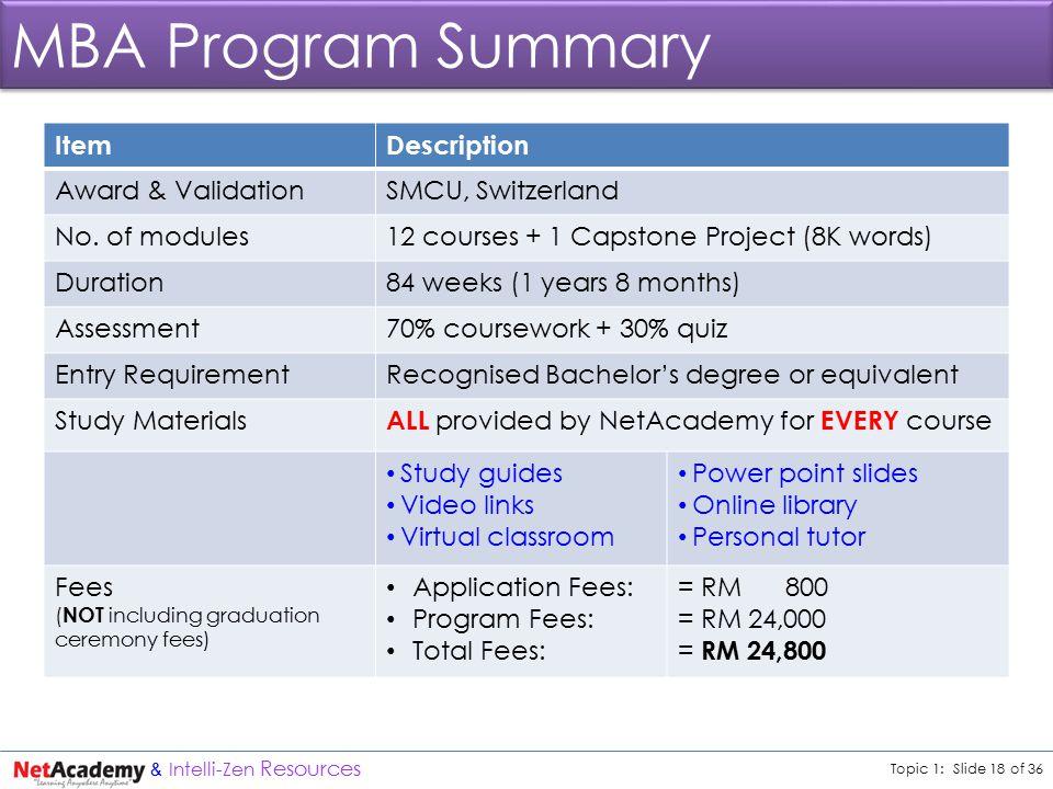 Topic 1: Slide 18 of 36 & Intelli-Zen Resources MBA Program Summary ItemDescription Award & ValidationSMCU, Switzerland No.