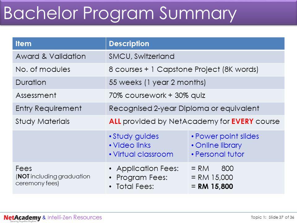 Topic 1: Slide 37 of 36 & Intelli-Zen Resources Bachelor Program Summary ItemDescription Award & ValidationSMCU, Switzerland No.