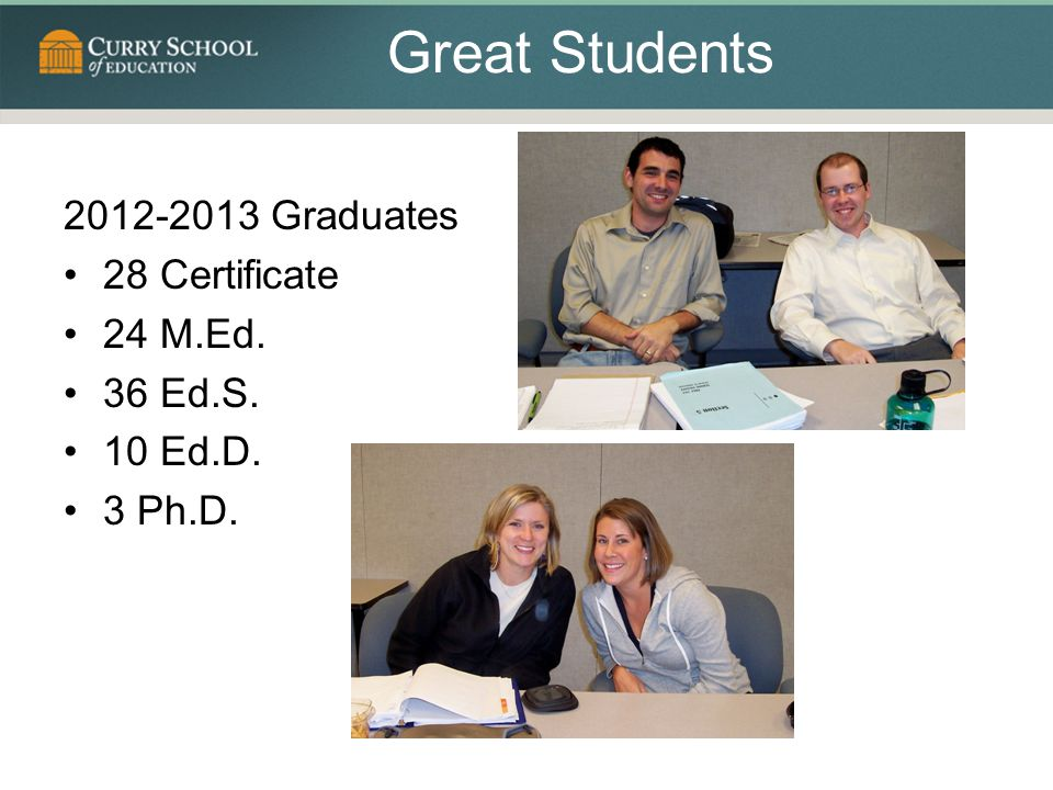 Great Students 2012-2013 Graduates 28 Certificate 24 M.Ed. 36 Ed.S. 10 Ed.D. 3 Ph.D.