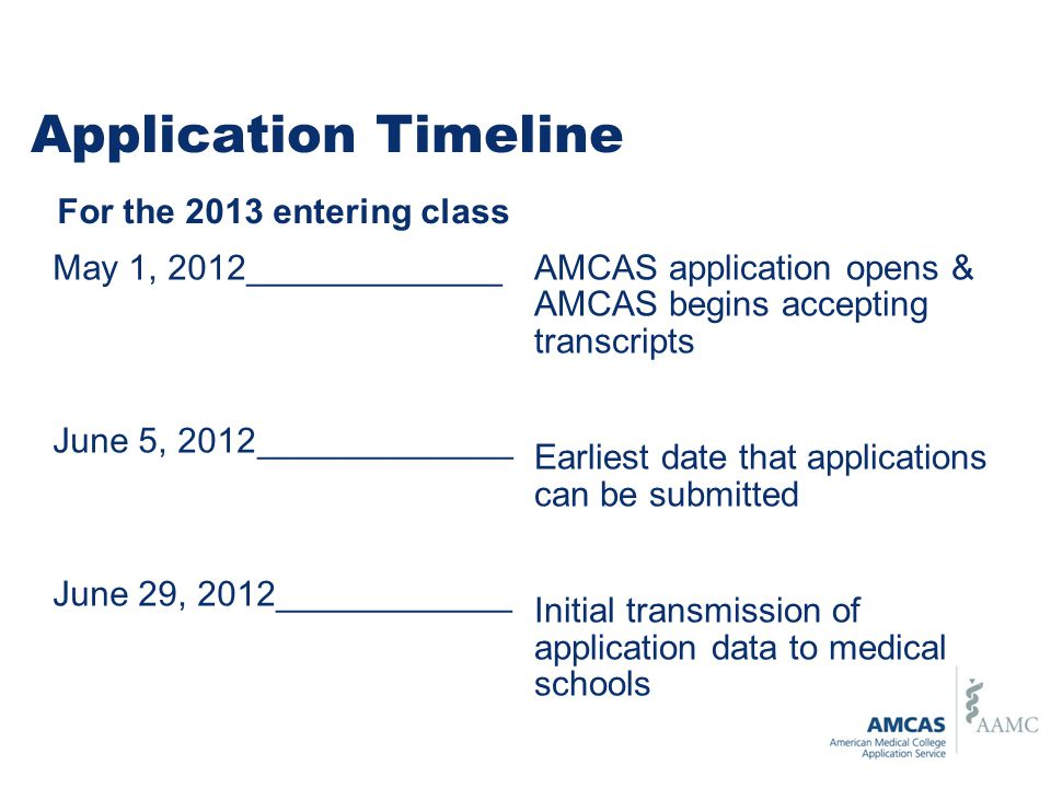 Application Timeline For the 2013 entering class May 1, 2012_____________ June 5, 2012_____________ June 29, 2012____________ AMCAS application opens & AMCAS begins accepting transcripts Earliest date that applications can be submitted Initial transmission of application data to medical schools