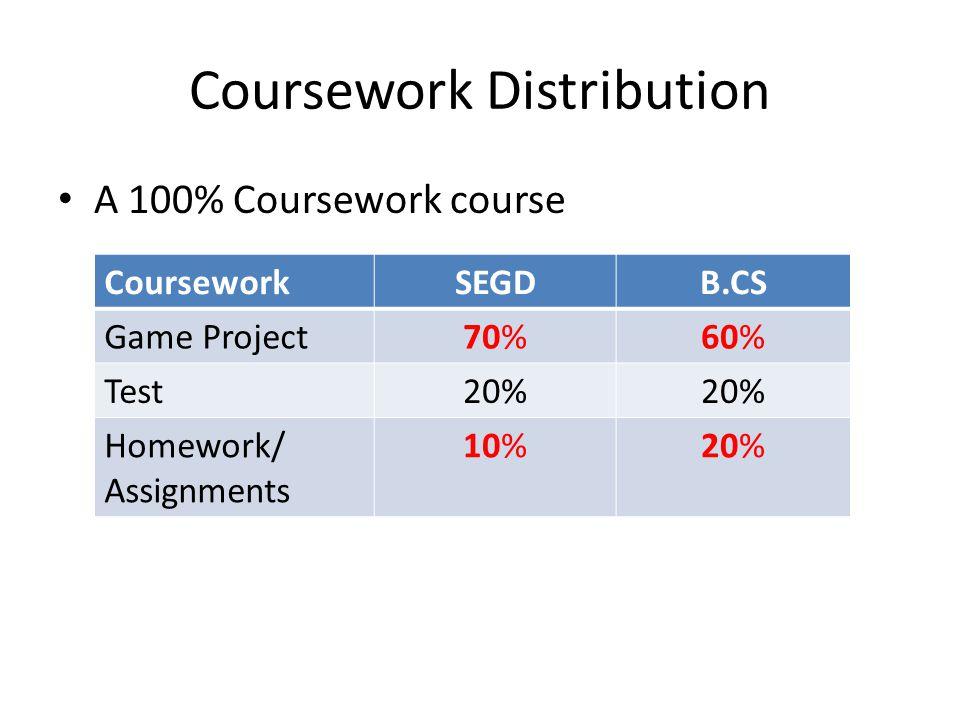 Coursework Distribution A 100% Coursework course CourseworkSEGDB.CS Game Project70%60% Test20% Homework/ Assignments 10%20%