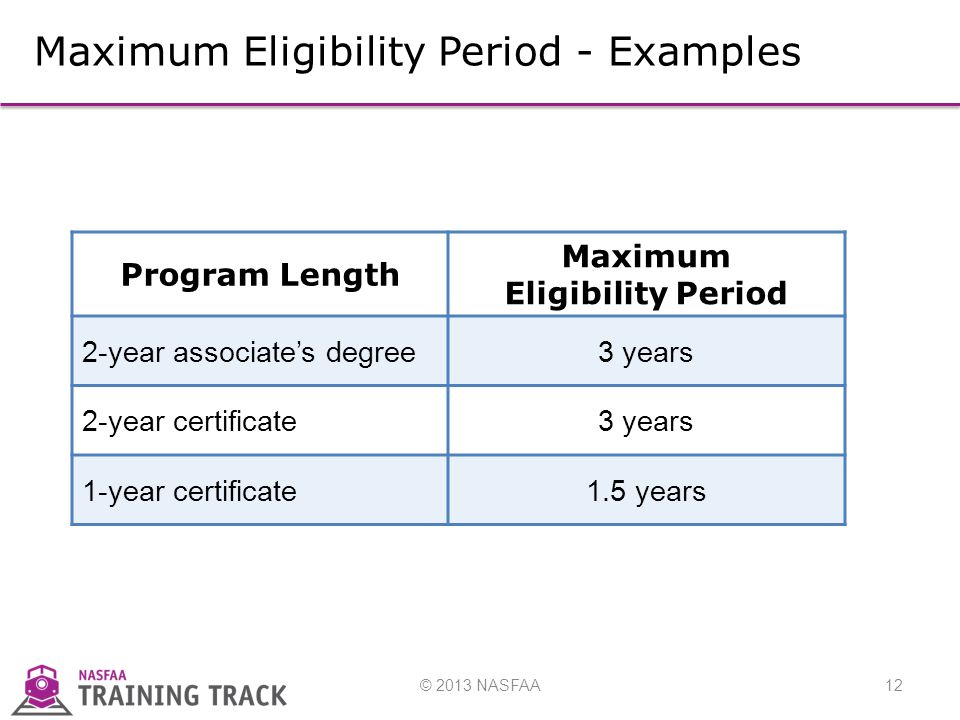 © 2013 NASFAA12 Maximum Eligibility Period - Examples Program Length Maximum Eligibility Period 2-year associate's degree3 years 2-year certificate3 years 1-year certificate1.5 years