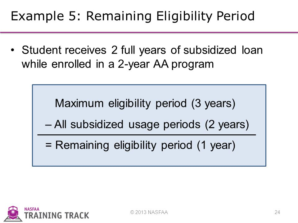 © 2013 NASFAA24 Example 5: Remaining Eligibility Period Student receives 2 full years of subsidized loan while enrolled in a 2-year AA program Maximum eligibility period (3 years) – All subsidized usage periods (2 years) = Remaining eligibility period (1 year)