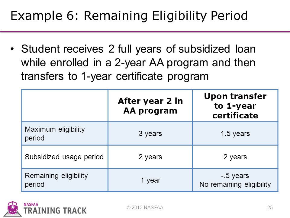 © 2013 NASFAA25 Example 6: Remaining Eligibility Period Student receives 2 full years of subsidized loan while enrolled in a 2-year AA program and then transfers to 1-year certificate program After year 2 in AA program Upon transfer to 1-year certificate Maximum eligibility period 3 years1.5 years Subsidized usage period2 years Remaining eligibility period 1 year -.5 years No remaining eligibility