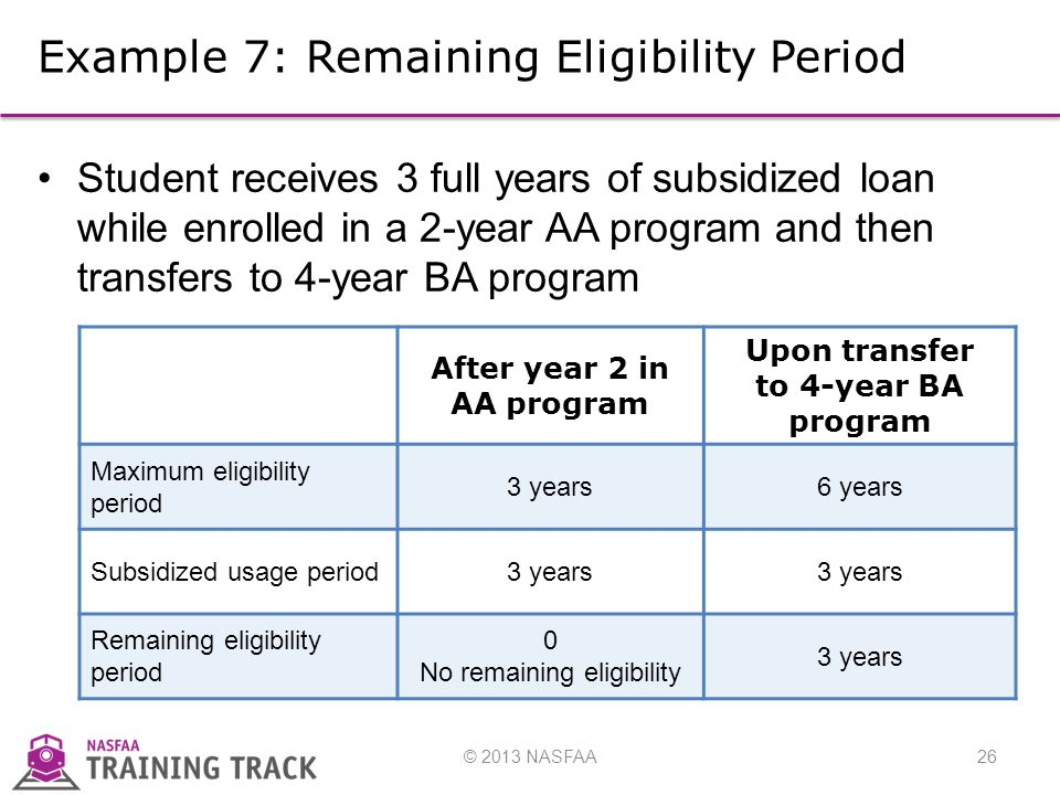© 2013 NASFAA26 Example 7: Remaining Eligibility Period Student receives 3 full years of subsidized loan while enrolled in a 2-year AA program and then transfers to 4-year BA program After year 2 in AA program Upon transfer to 4-year BA program Maximum eligibility period 3 years6 years Subsidized usage period3 years Remaining eligibility period 0 No remaining eligibility 3 years