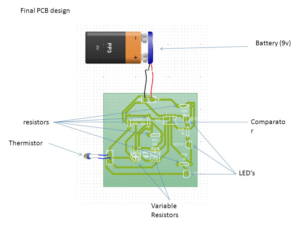 Final PCB design Battery (9v) resistors Thermistor Comparato r LED's Variable Resistors