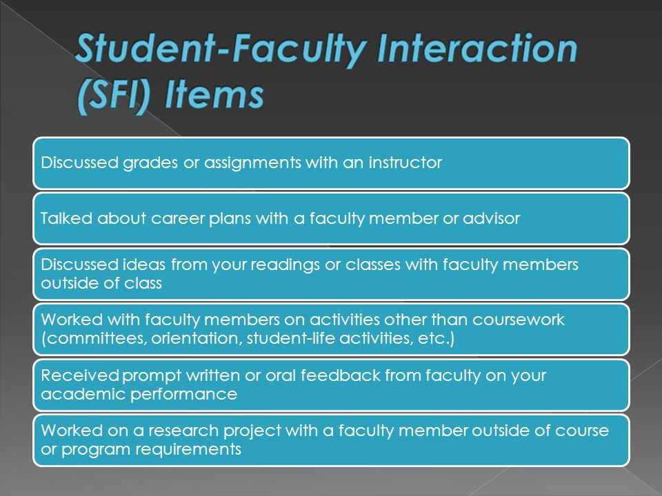 Discussed grades or assignments with an instructorTalked about career plans with a faculty member or advisor Discussed ideas from your readings or classes with faculty members outside of class Worked with faculty members on activities other than coursework (committees, orientation, student-life activities, etc.) Received prompt written or oral feedback from faculty on your academic performance Worked on a research project with a faculty member outside of course or program requirements