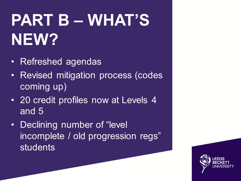 PART B – WHAT'S NEW.