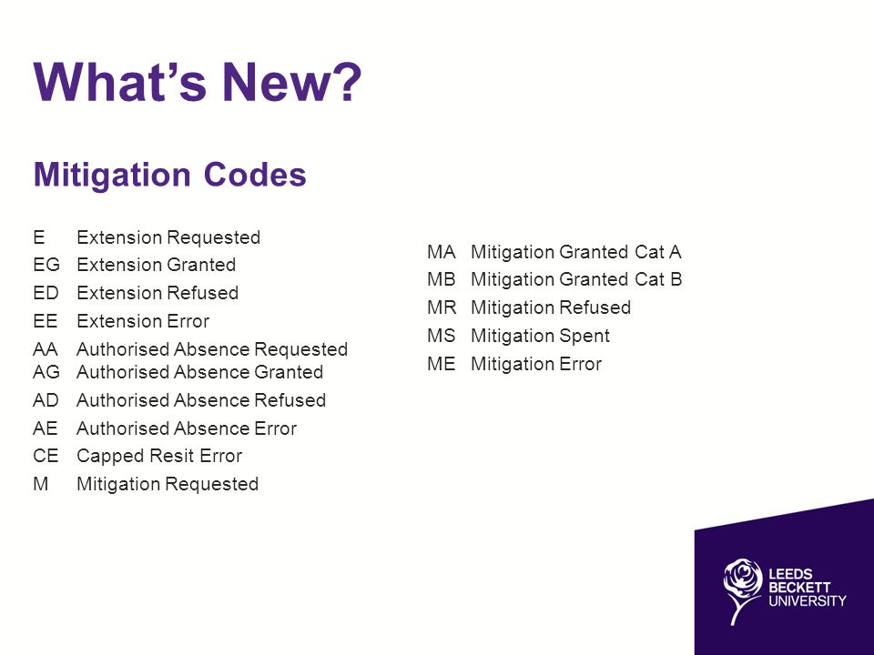 What's New? Mitigation Codes E Extension Requested EG Extension Granted ED Extension Refused EE Extension Error AA Authorised Absence Requested AG Aut