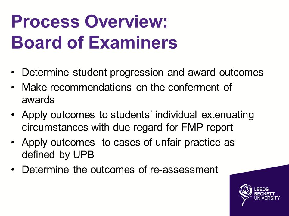 Process Overview: Board of Examiners Determine student progression and award outcomes Make recommendations on the conferment of awards Apply outcomes to students' individual extenuating circumstances with due regard for FMP report Apply outcomes to cases of unfair practice as defined by UPB Determine the outcomes of re-assessment