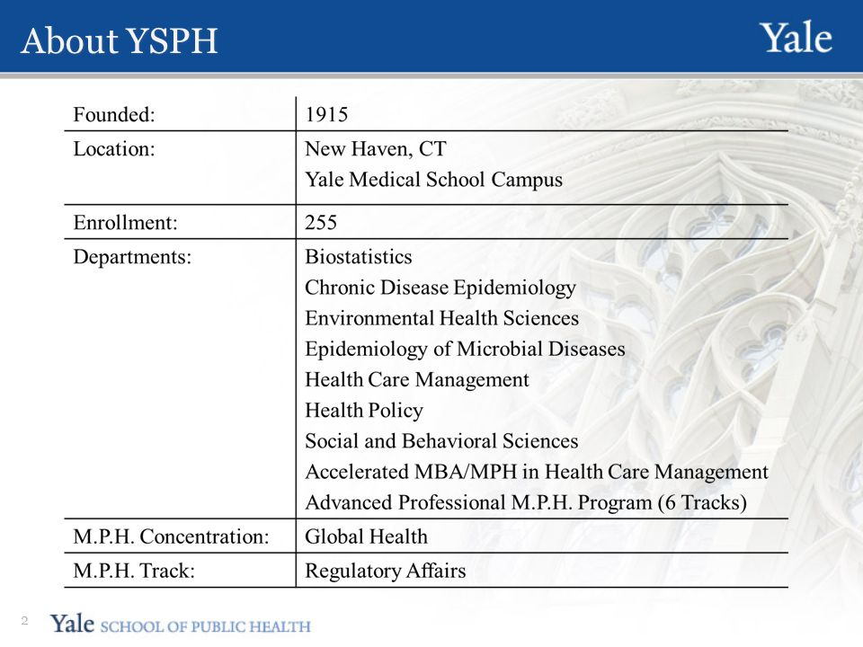 About YSPH 2