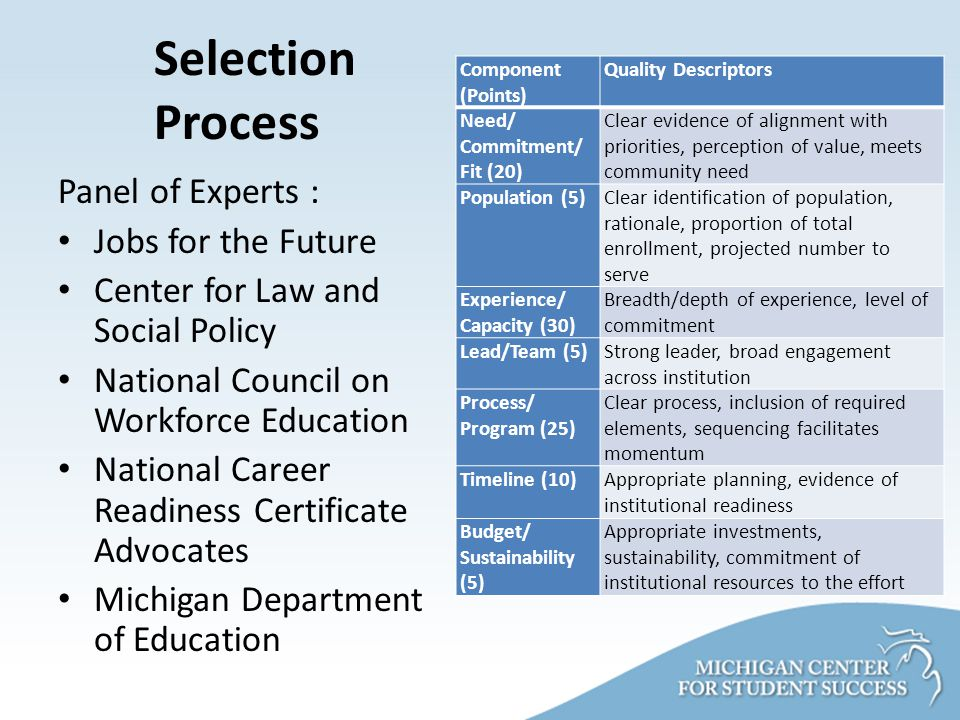 Selection Process Panel of Experts : Jobs for the Future Center for Law and Social Policy National Council on Workforce Education National Career Readiness Certificate Advocates Michigan Department of Education Component (Points) Quality Descriptors Need/ Commitment/ Fit (20) Clear evidence of alignment with priorities, perception of value, meets community need Population (5)Clear identification of population, rationale, proportion of total enrollment, projected number to serve Experience/ Capacity (30) Breadth/depth of experience, level of commitment Lead/Team (5)Strong leader, broad engagement across institution Process/ Program (25) Clear process, inclusion of required elements, sequencing facilitates momentum Timeline (10)Appropriate planning, evidence of institutional readiness Budget/ Sustainability (5) Appropriate investments, sustainability, commitment of institutional resources to the effort