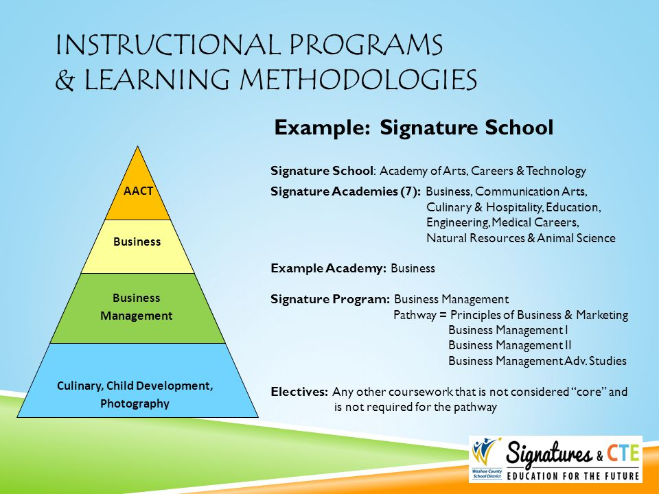 INSTRUCTIONAL PROGRAMS & LEARNING METHODOLOGIES Example: Signature School Culinary, Child Development, Photography Business Management Business AACT S