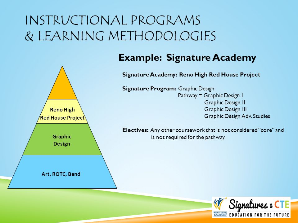 INSTRUCTIONAL PROGRAMS & LEARNING METHODOLOGIES Example: Signature Academy Art, ROTC, Band Graphic Design Reno High Red House Project Signature Academ