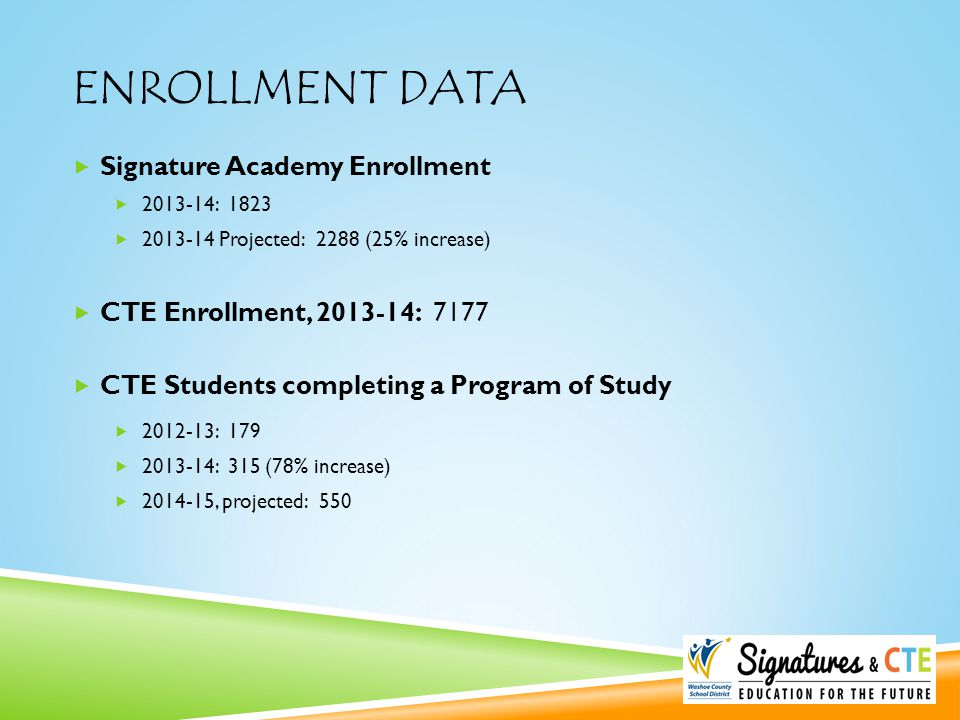 ENROLLMENT DATA  Signature Academy Enrollment  2013-14: 1823  2013-14 Projected: 2288 (25% increase)  CTE Enrollment, 2013-14: 7177  CTE Students