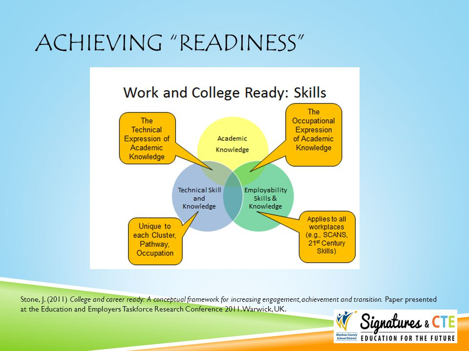 "ACHIEVING ""READINESS"" Stone, J. (2011) College and career ready: A conceptual framework for increasing engagement, achievement and transition. Paper p"