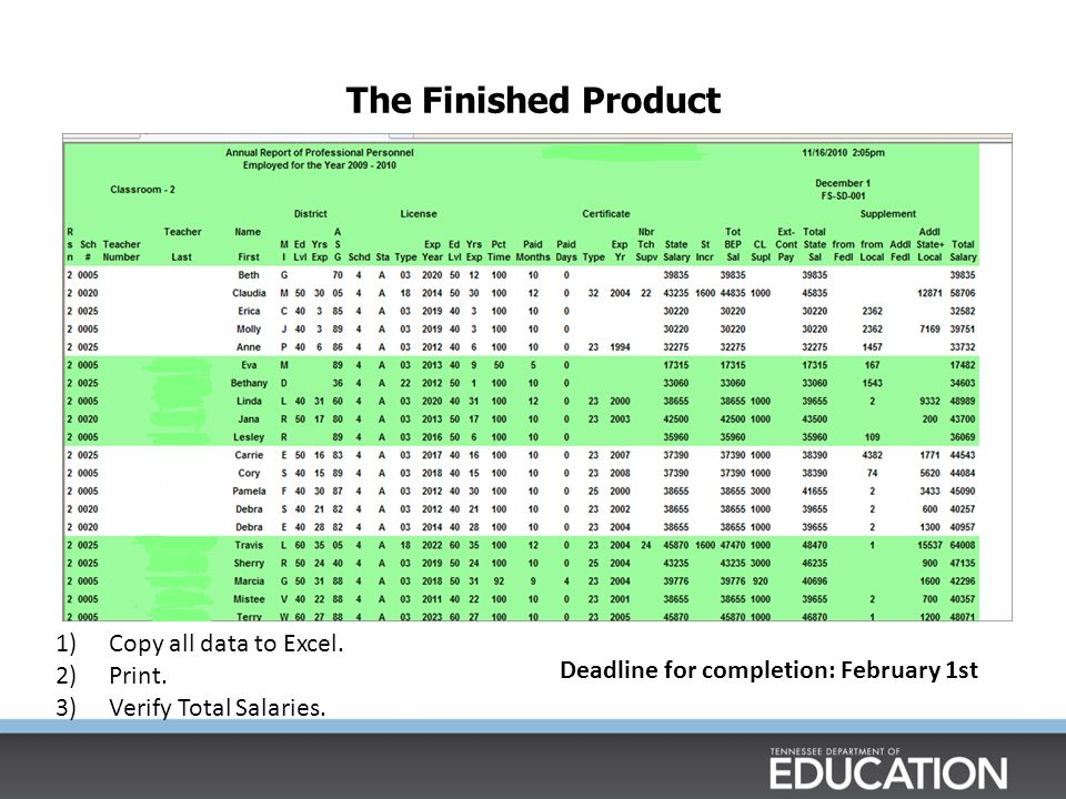 The Finished Product 1)Copy all data to Excel.2)Print.