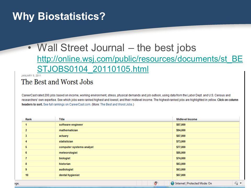 Why Biostatistics.