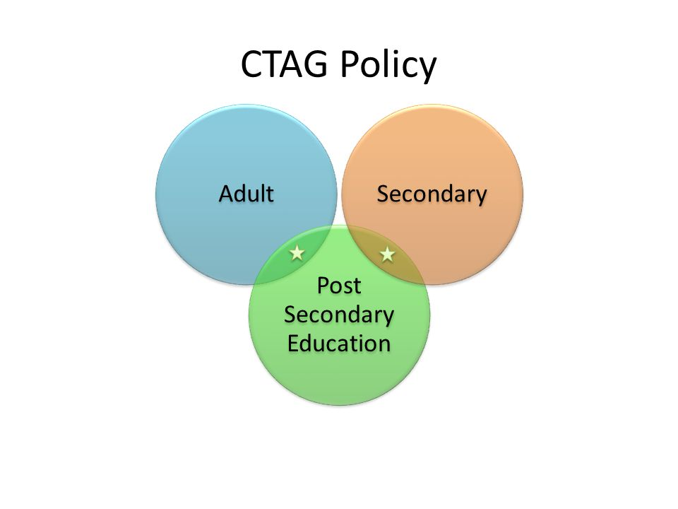 CTAG Policy Adult Post Secondary Education Secondary
