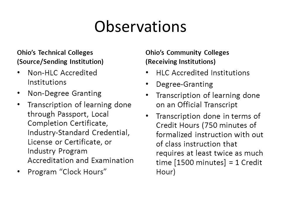 Course 2 LO: 4 5 6 Course 1 LO: 1 2 3 Receiving Programs Post Secondary Programs (Statewide) Course 3 LO: 7 8 9 Course 4 LO: 10 11 12 Course 5 13 14 15 Course 6 16 17 18 Course 7 19 20 21 Program LO/Competencies: 1, 2, 3, 4, 5, 6, 7, 8, 9 Sending Program Competencies validated by industry recognized credential CTAG