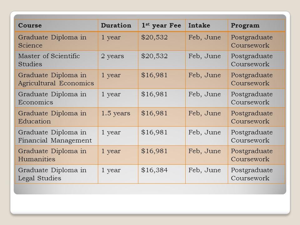 CourseDuration1 st year FeeIntakeProgram Graduate Diploma in Science 1 year$20,532Feb, JunePostgraduate Coursework Master of Scientific Studies 2 year