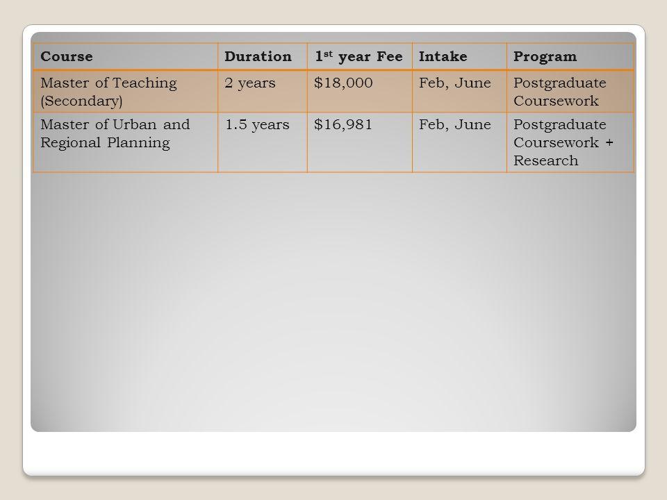 CourseDuration1 st year FeeIntakeProgram Master of Teaching (Secondary) 2 years$18,000Feb, JunePostgraduate Coursework Master of Urban and Regional Pl