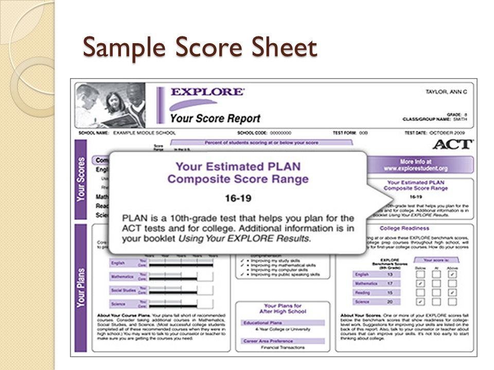 Sample Score Sheet