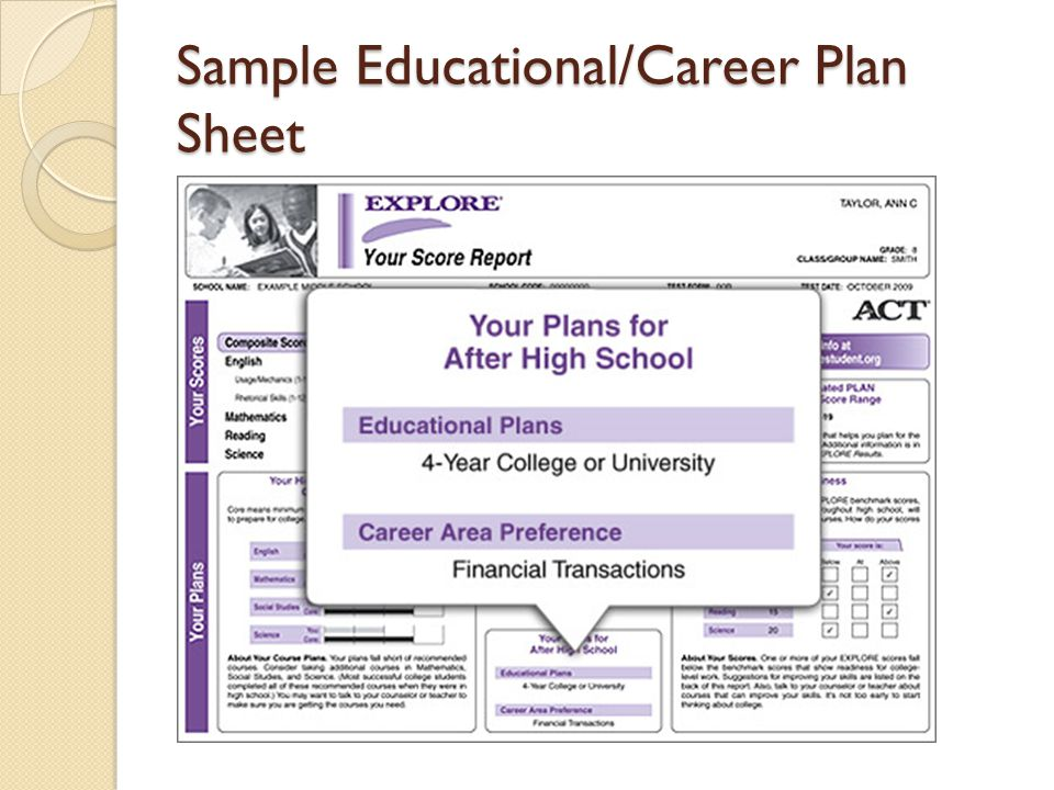 The ACT Continuum EXPLORE is the first part of a testing system that goes on to include PLAN and the ACT.
