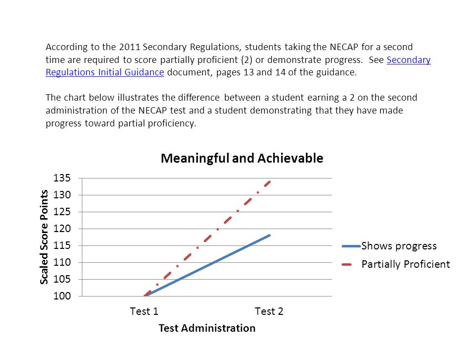 According to the 2011 Secondary Regulations, students taking the NECAP for a second time are required to score partially proficient (2) or demonstrate progress.