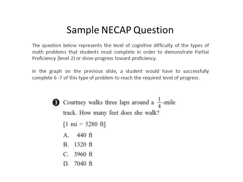 Examples of LEA/School Math Intervention Strategies