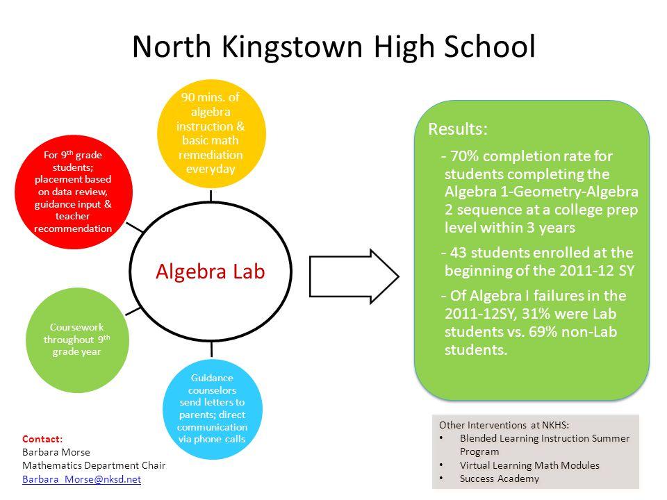 North Kingstown High School Algebra Lab 90 mins.