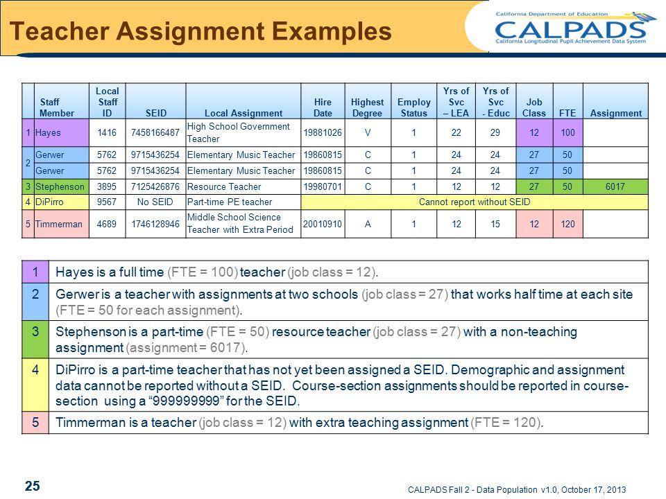 CALPADS Fall 2 - Data Population v1.0, October 17, 2013 Teacher Assignment Examples Staff Member Local Staff IDSEIDLocal Assignment Hire Date Highest