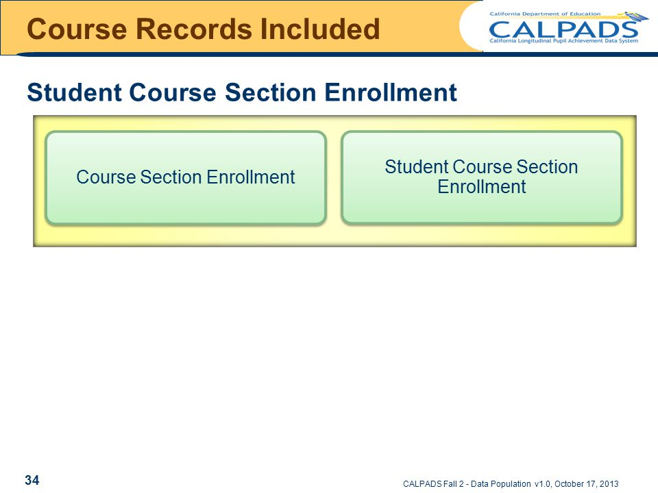 Course Records Included CALPADS Fall 2 - Data Population v1.0, October 17, 2013 Student Course Section Enrollment Course Section Enrollment Student Co