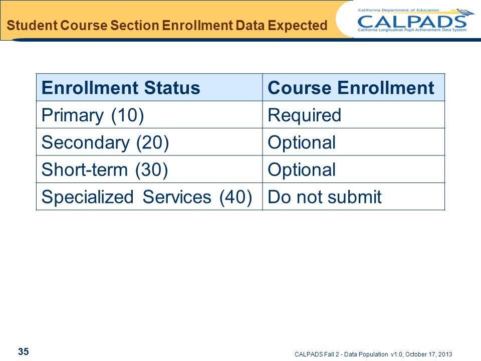 CALPADS Fall 2 - Data Population v1.0, October 17, 2013 Student Course Section Enrollment Data Expected 35 Enrollment StatusCourse Enrollment Primary
