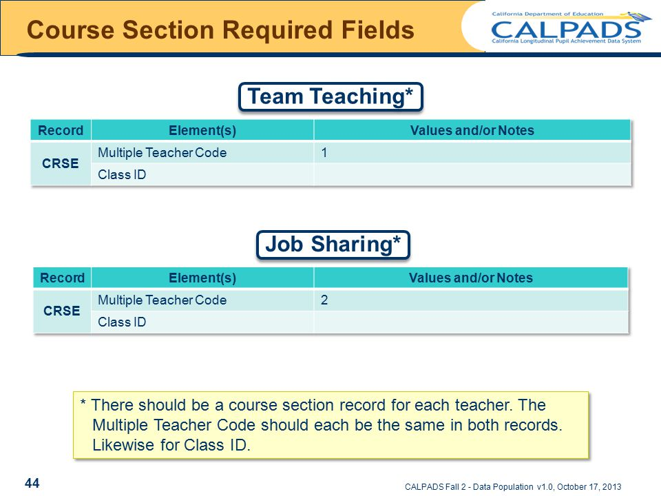 Course Section Required Fields CALPADS Fall 2 - Data Population v1.0, October 17, 2013 Team Teaching* Job Sharing* * There should be a course section record for each teacher.