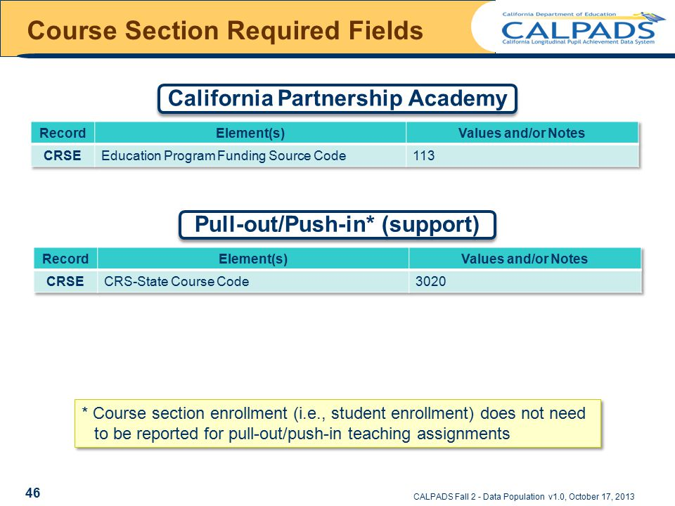 Course Section Required Fields CALPADS Fall 2 - Data Population v1.0, October 17, 2013 California Partnership Academy Pull-out/Push-in* (support) * Co