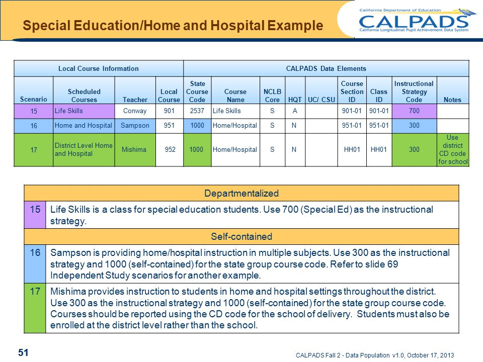 CALPADS Fall 2 - Data Population v1.0, October 17, 2013 Special Education/Home and Hospital Example Local Course InformationCALPADS Data Elements Scen