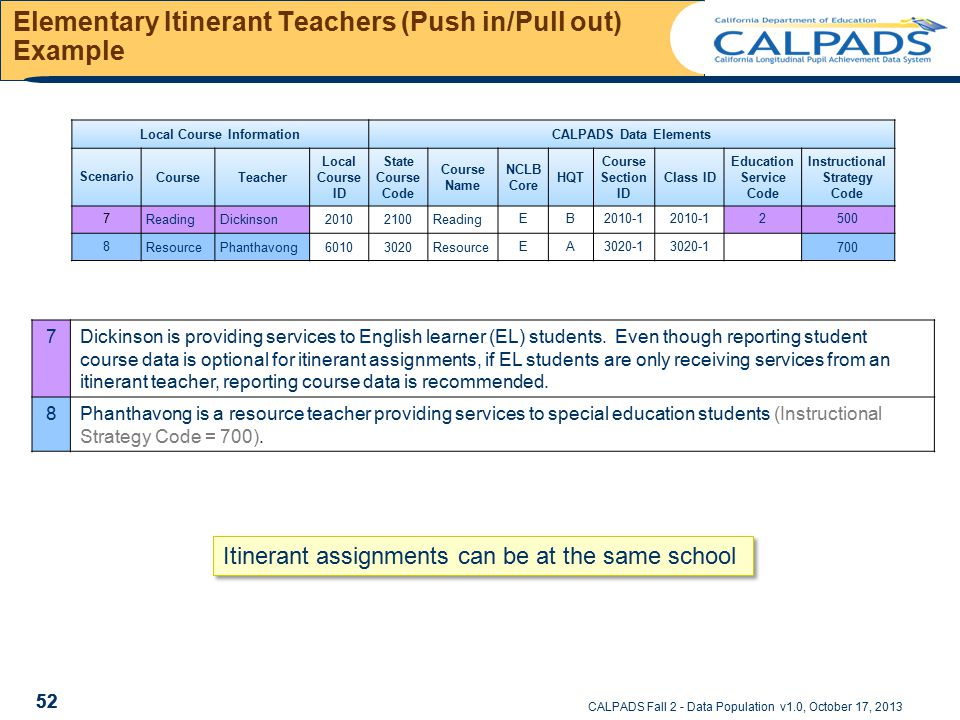 CALPADS Fall 2 - Data Population v1.0, October 17, 2013 Elementary Itinerant Teachers (Push in/Pull out) Example Local Course InformationCALPADS Data Elements ScenarioCourseTeacher Local Course ID State Course Code Course Name NCLB Core HQT Course Section ID Class ID Education Service Code Instructional Strategy Code 7ReadingDickinson20102100ReadingEB2010-1 2500 8ResourcePhanthavong60103020ResourceEA3020-1 700 52 7Dickinson is providing services to English learner (EL) students.
