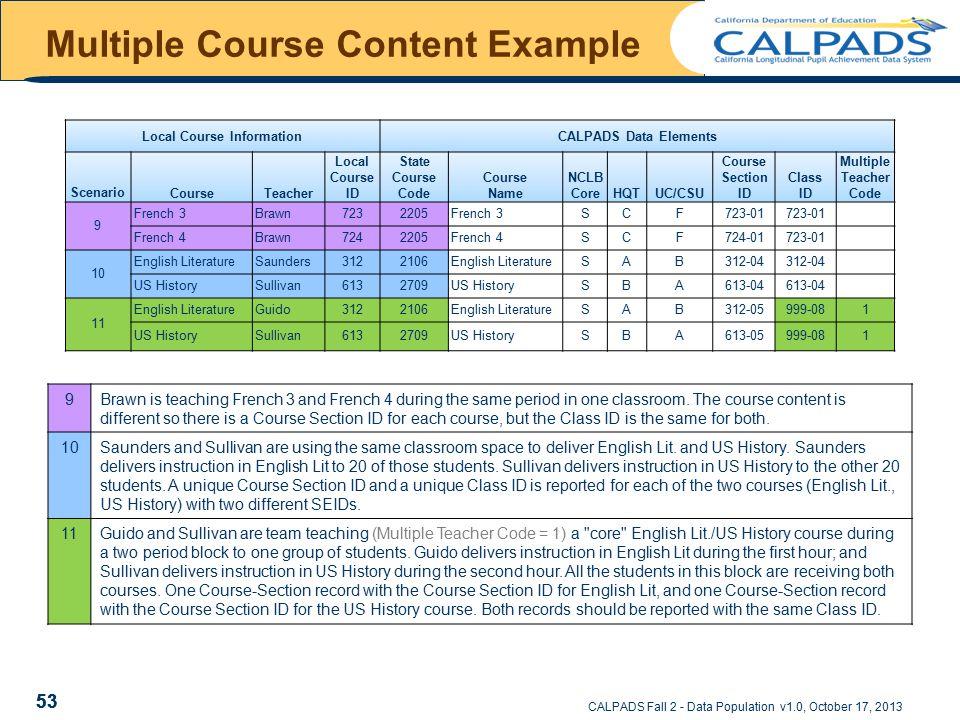 CALPADS Fall 2 - Data Population v1.0, October 17, 2013 Multiple Course Content Multiple Course Content Example Local Course InformationCALPADS Data E