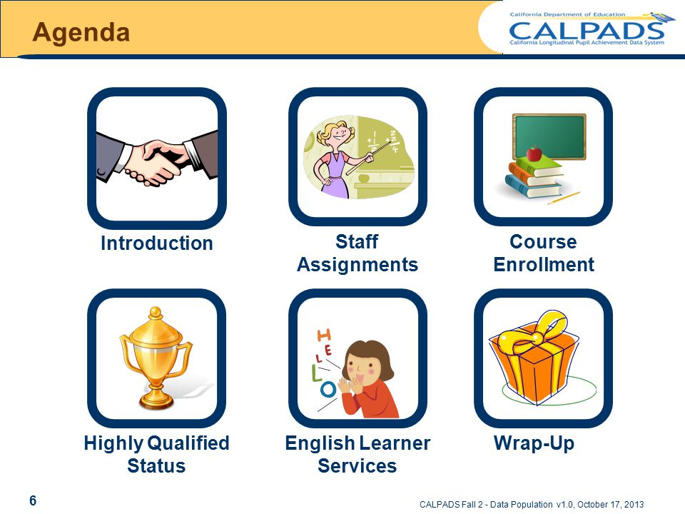 Agenda CALPADS Fall 2 - Data Population v1.0, October 17, 2013 Introduction Highly Qualified Status Staff Assignments English Learner Services Wrap-Up Course Enrollment 6