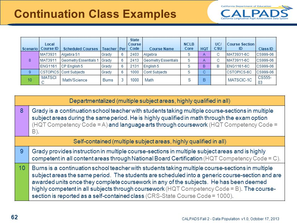 CALPADS Fall 2 - Data Population v1.0, October 17, 2013 Continuation Class Examples Scenario Local Course IDScheduled CoursesTeacherPer State Course C