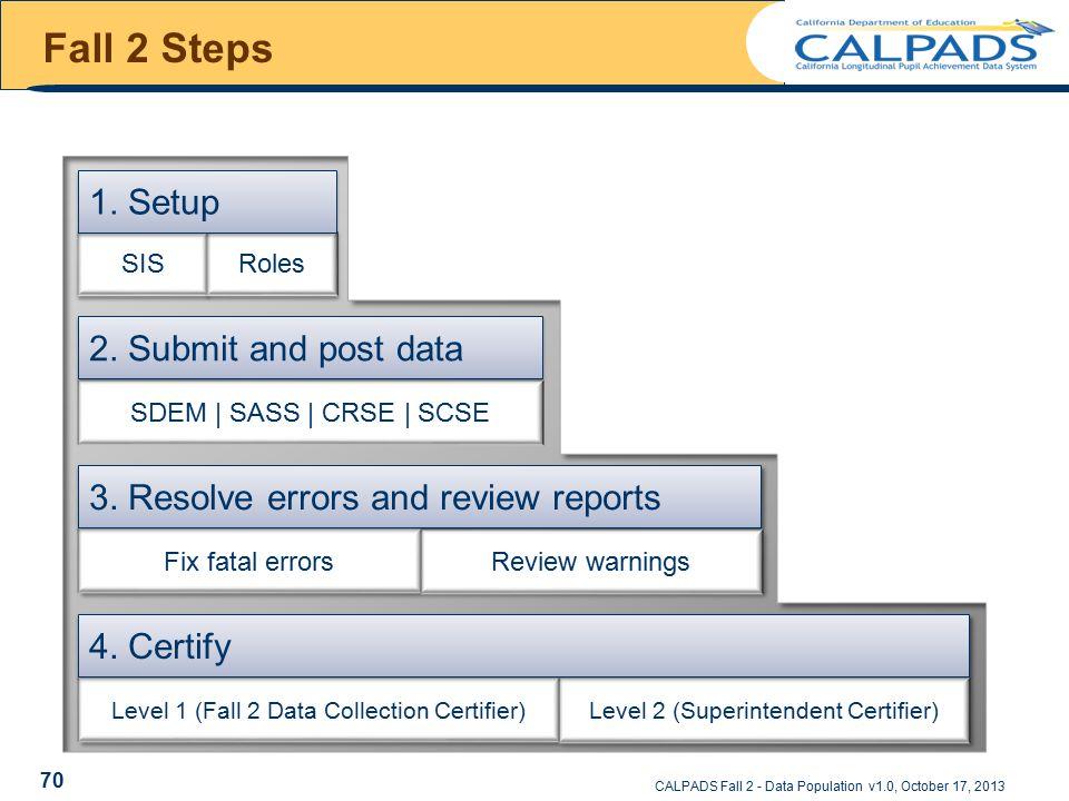 Fall 2 Steps SDEM | SASS | CRSE | SCSE 2.