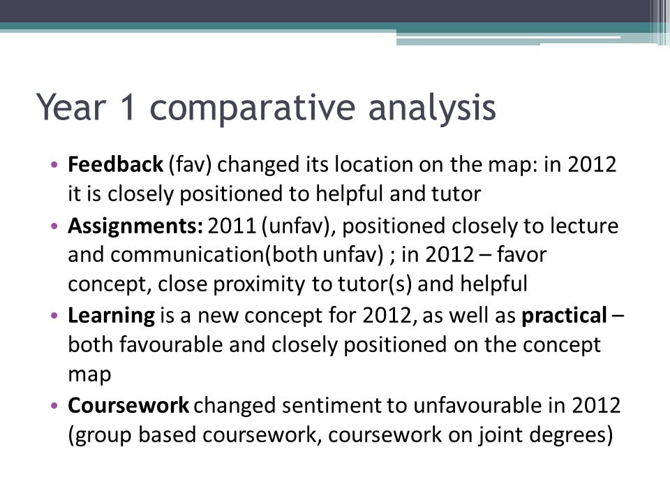 Year 2 comparative analysis 20112012