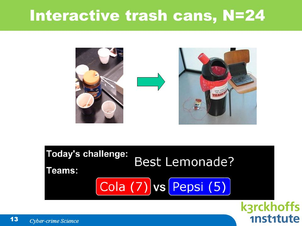 13 Interactive trash cans, N=24 Cyber-crime Science