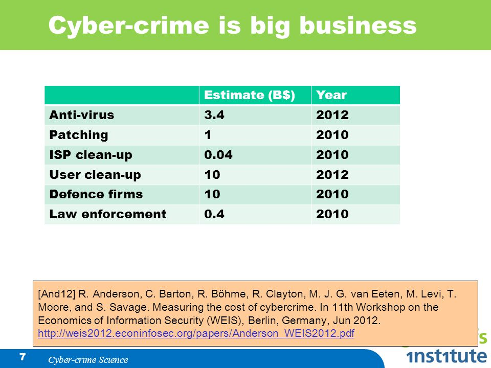 ICT creates opportunity Offenders know that they run little risk Targets often don't understand the risks Cyber-crime Science 8