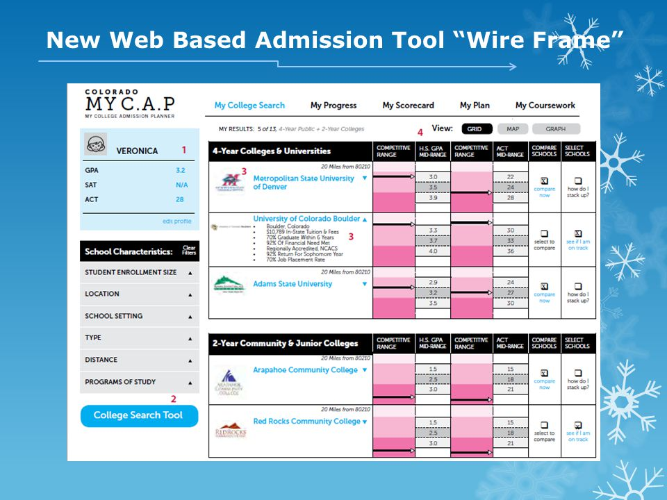 New Web Based Admission Tool Wire Frame